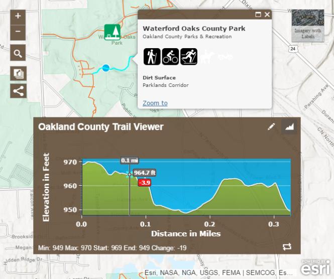 Trail Viewer